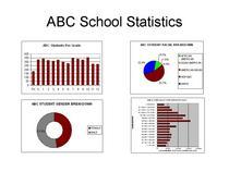 Abc school statistics cv