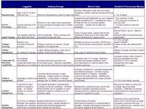 Procurement mastery cv