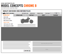 H d motorcycles concept cv