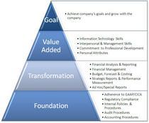 Fc goal.foundation image cv