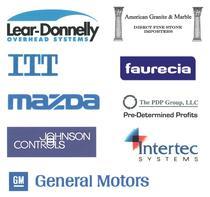 Companies all cv