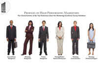 High performing marketers cv