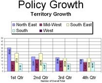 Policygrowth 1  cv