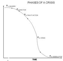 Crisis curve 600 dpi cv