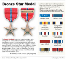 Bronze star 0104 cv