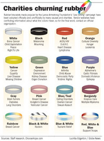 Braceletcolors 0306 cv