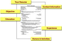 Resume 2  cv