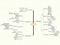 Workflowportal cv