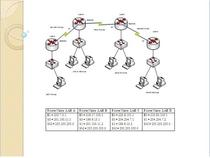 Router configuration cv