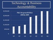Accountability cv