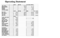 Operatingstatement cv