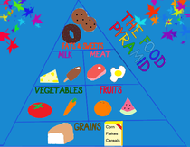 The food pyramid using tux paint cv