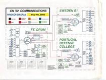 Cn02 cv
