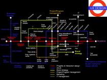 Metro3 cv