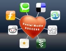 Social media strategies3 cv