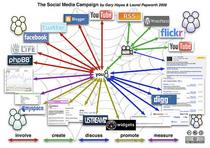 Social media image cv