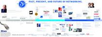 3com timeline poster cv
