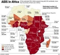 Aids africa cv
