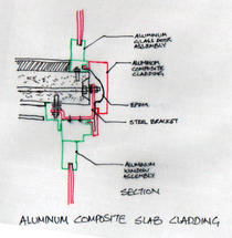 Aluminum composite slab cladding   sketch cv