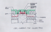 Grc cladding for column face   sketch cv