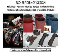 Eco efficiency cv