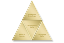 Pyramid cv
