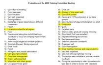 Meeting evaluations cv