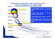 Al noor market share cv