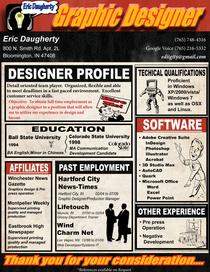 Resume hdt 2 cv