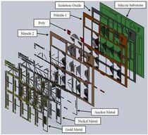 Metalmumps prototype layers cv