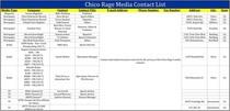 Rage media contact list cv