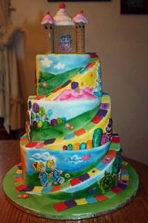 Cake edited 1 cv