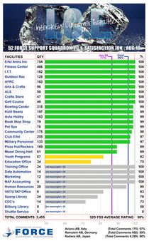 Exhibit 4   fss customer satisfaction results aug 2010 cv