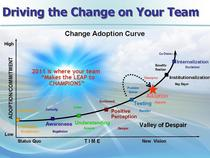 Driving the change on your team cv