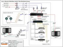 Av systems design cv