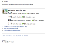 Fb page stats cv