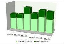 Product launch 5282011 93850 amc cv