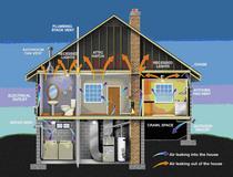 Home energy audit cv