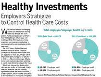 Healthyinvestmentsthumb cv