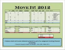 Image move it balance sheet cv