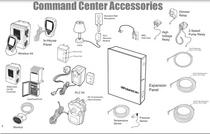 Command center accessories cv