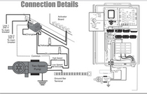 Connection details cv