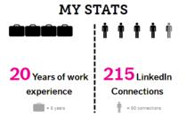 My stats cv