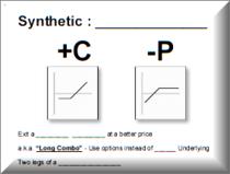 Option synthetics cv
