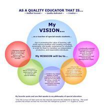 Vision   mission cv