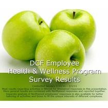 Survey presentation pic cv