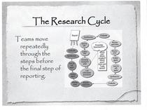 6698 web 2.1 research cycle cv