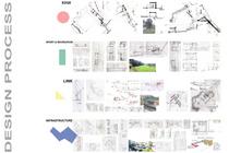 01 pr1 process panel cv
