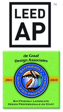Certification logos cv