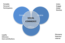 Social commerce cv